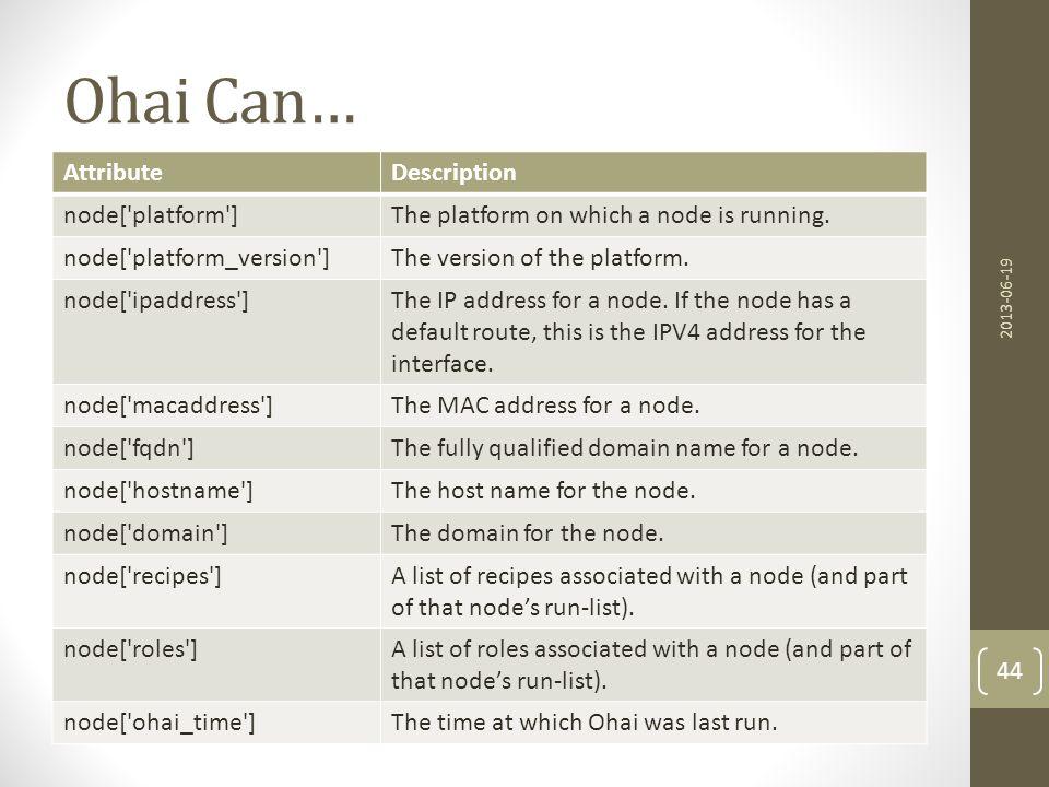Ohai Can… Attribute Description node[ platform ]